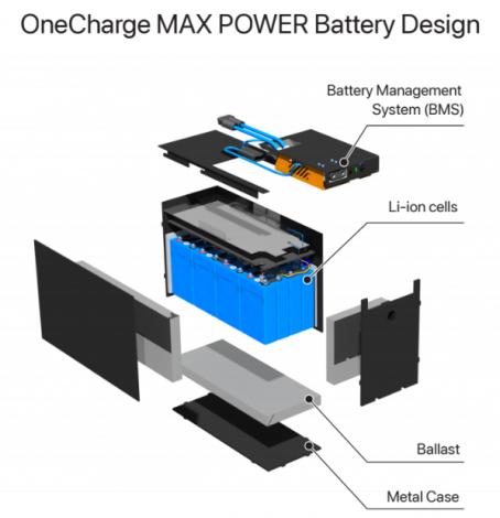 Max Power Battery Design 454x470