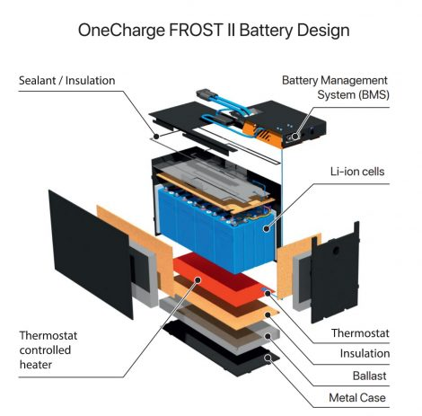 OneCharge FROST Series lithium battery design